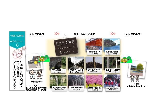 コースNo.6【和泉中央駅発】~行き帰りはバスで楽々!かつらぎ散策フリーハイキングプラン~