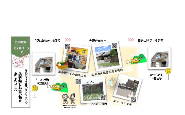 コースNo.5【笠田駅発】~美術館とお買い物を楽しむコース~