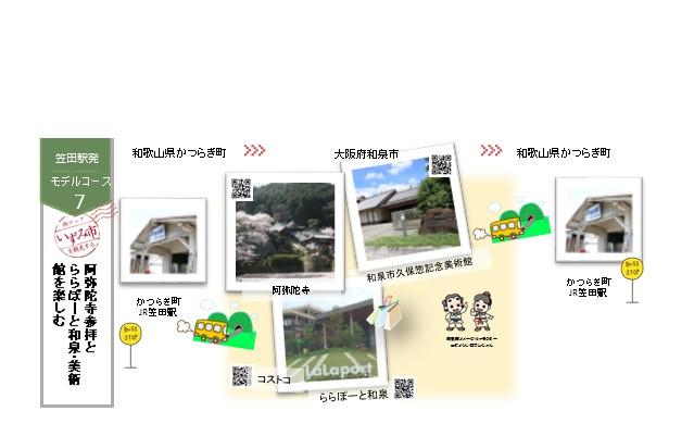 コースNo.7【笠田駅発】~阿弥陀寺参拝と、ららぽーと和泉・美術館を楽しむ~
